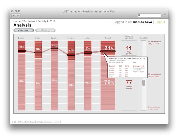 IPAT_Screenshot