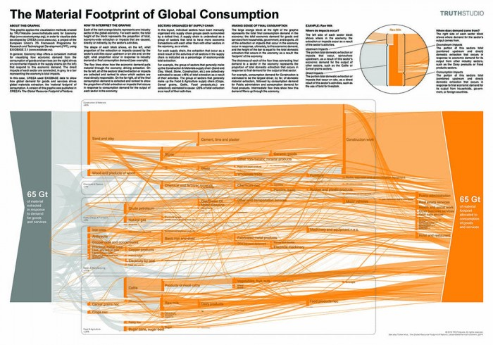 Material_Footprint_of_Global_Consumption